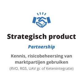 3-strategisch-product